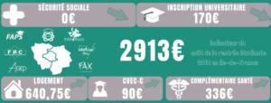Indicateur du coût de la rentrée étudiante 2018 en IDF